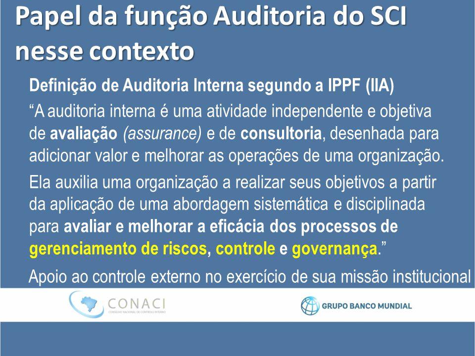 """Papel da função Auditoria do SCI nesse contexto Definição de Auditoria Interna segundo a IPPF (IIA) """"A auditoria interna é uma atividade independente"""