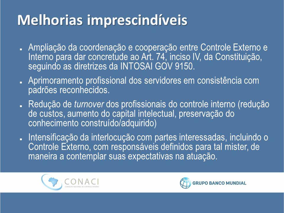 Melhorias imprescindíveis Ampliação da coordenação e cooperação entre Controle Externo e Interno para dar concretude ao Art. 74, inciso IV, da Constit