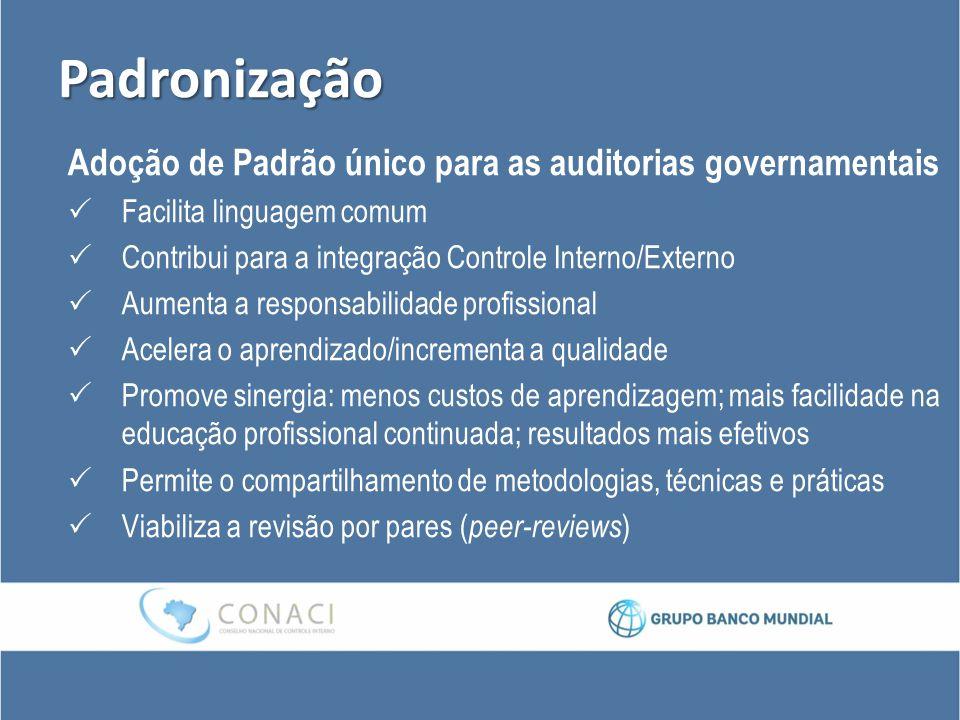 Padronização Adoção de Padrão único para as auditorias governamentais  Facilita linguagem comum  Contribui para a integração Controle Interno/Extern