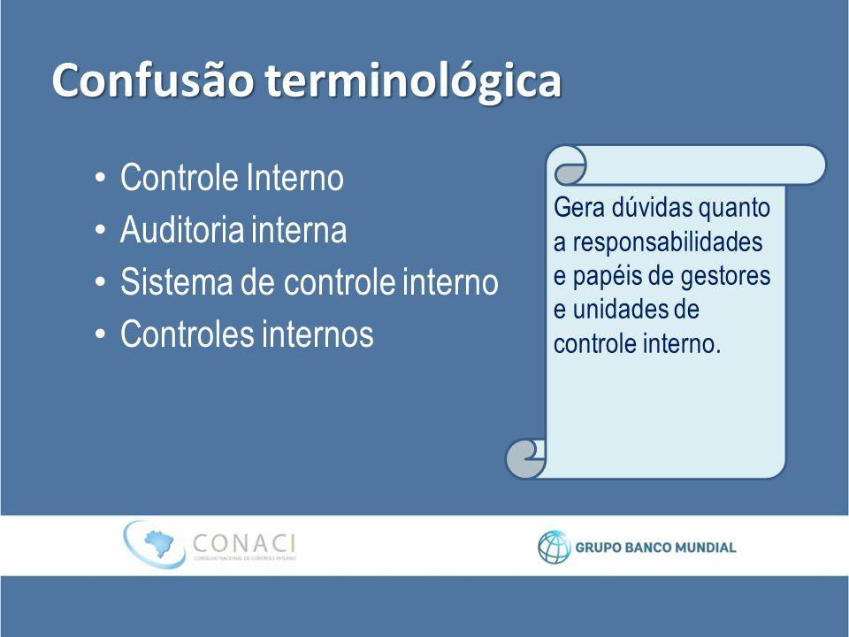 Confusão terminológica Controle Interno Auditoria interna Sistema de controle interno Controles internos Gera dúvidas quanto a responsabilidades e pap