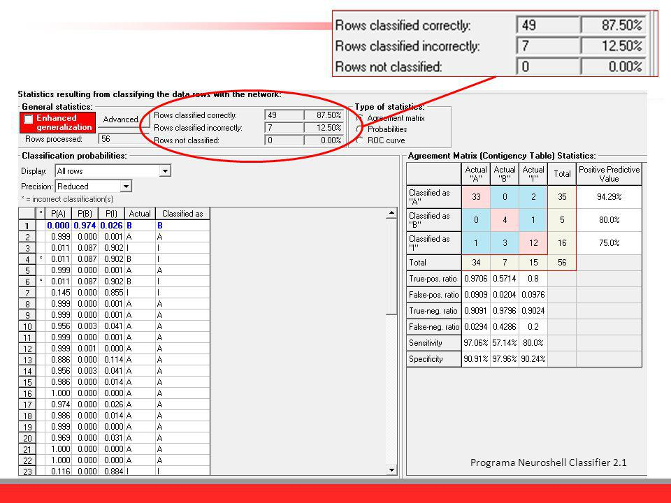 Programa Neuroshell Classifier 2.1