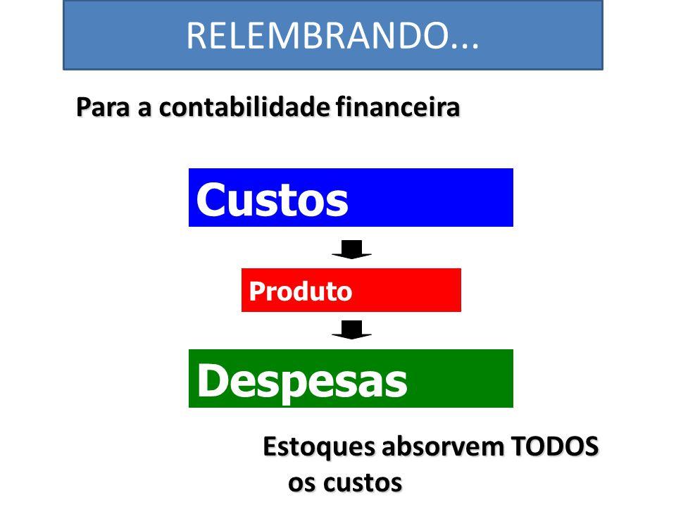 Para a contabilidade financeira RELEMBRANDO... Custos Despesas Produto Estoques absorvem TODOS os custos