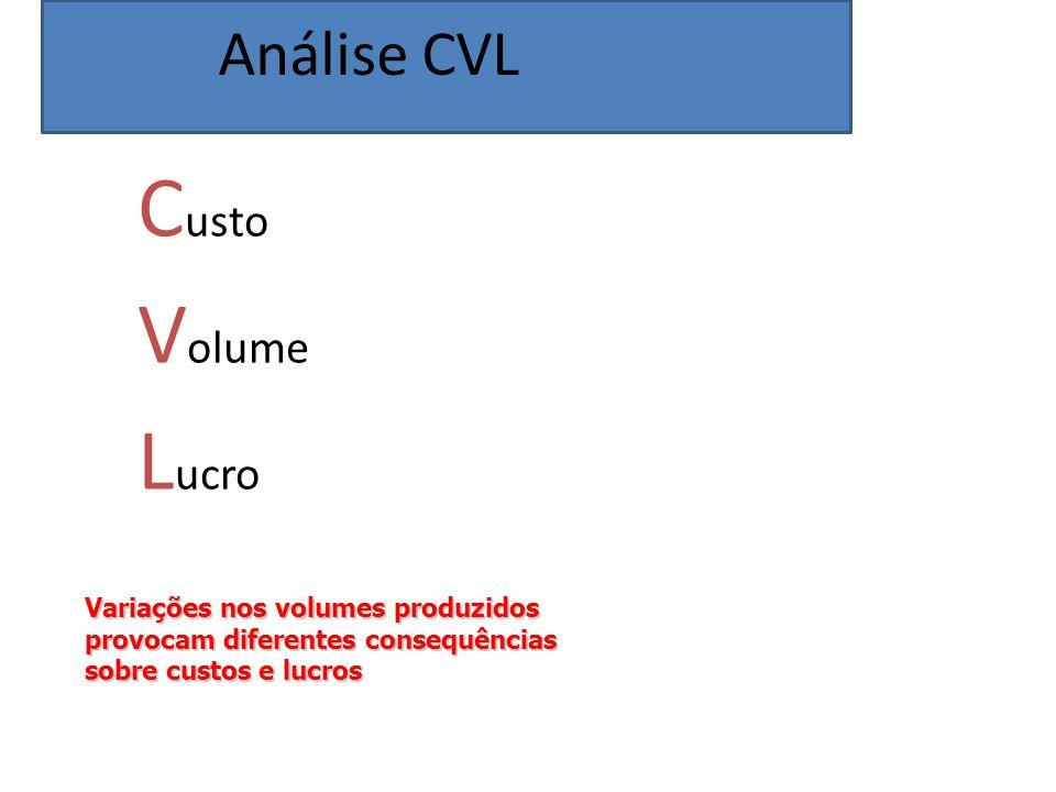 C usto V olume L ucro Variações nos volumes produzidos provocam diferentes consequências sobre custos e lucros Análise CVL