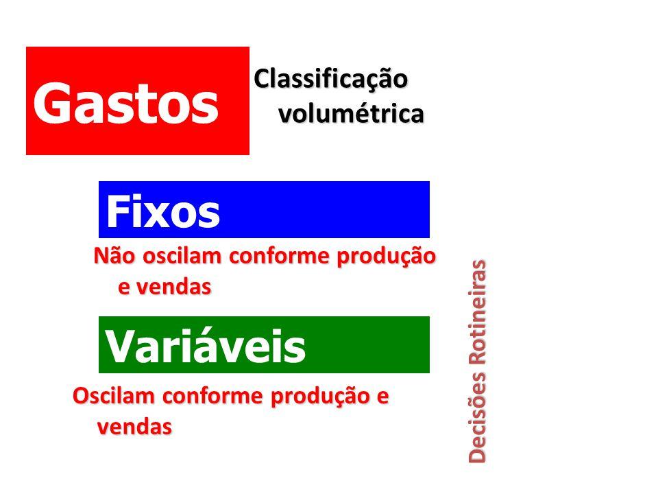 Fixos Variáveis Gastos Classificação volumétrica Não oscilam conforme produção e vendas Oscilam conforme produção e vendas Decisões Rotineiras