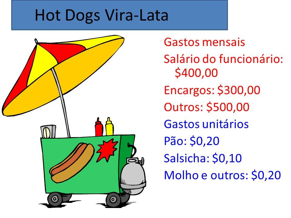 Gastos mensais Salário do funcionário: $400,00 Encargos: $300,00 Outros: $500,00 Gastos unitários Pão: $0,20 Salsicha: $0,10 Molho e outros: $0,20 Hot Dogs Vira-Lata