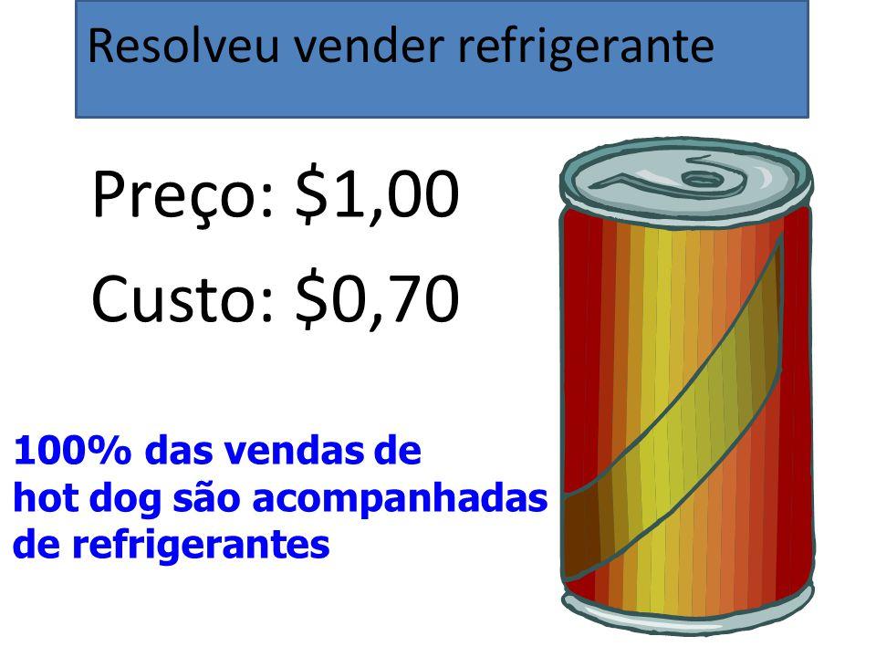 Preço: $1,00 Custo: $0,70 100% das vendas de hot dog são acompanhadas de refrigerantes Resolveu vender refrigerante