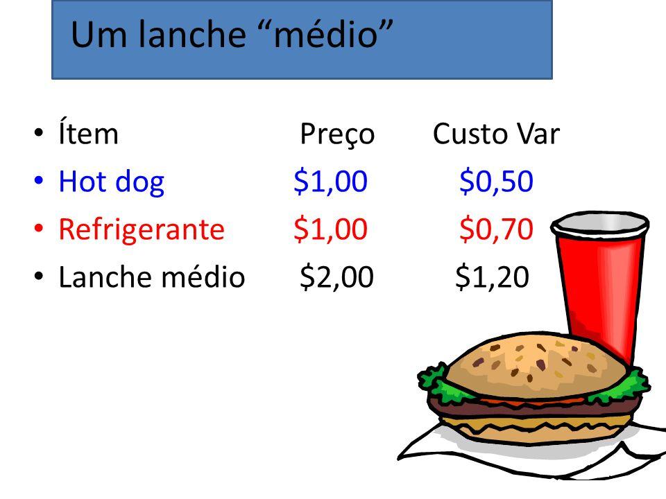 "ÍtemPreçoCusto Var Hot dog $1,00 $0,50 Refrigerante $1,00 $0,70 Lanche médio$2,00 $1,20 Um lanche ""médio"""