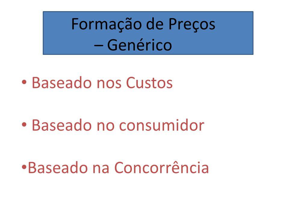 Formação de Preços – Genérico Baseado nos Custos Baseado no consumidor Baseado na Concorrência