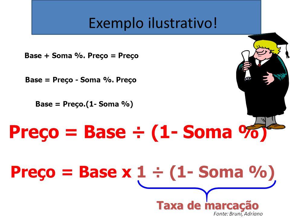 Exemplo ilustrativo! Fonte: Bruni, Adriano Base + Soma %. Preço = Preço Base = Preço - Soma %. Preço Base = Preço.(1- Soma %) Preço = Base ÷ (1- Soma