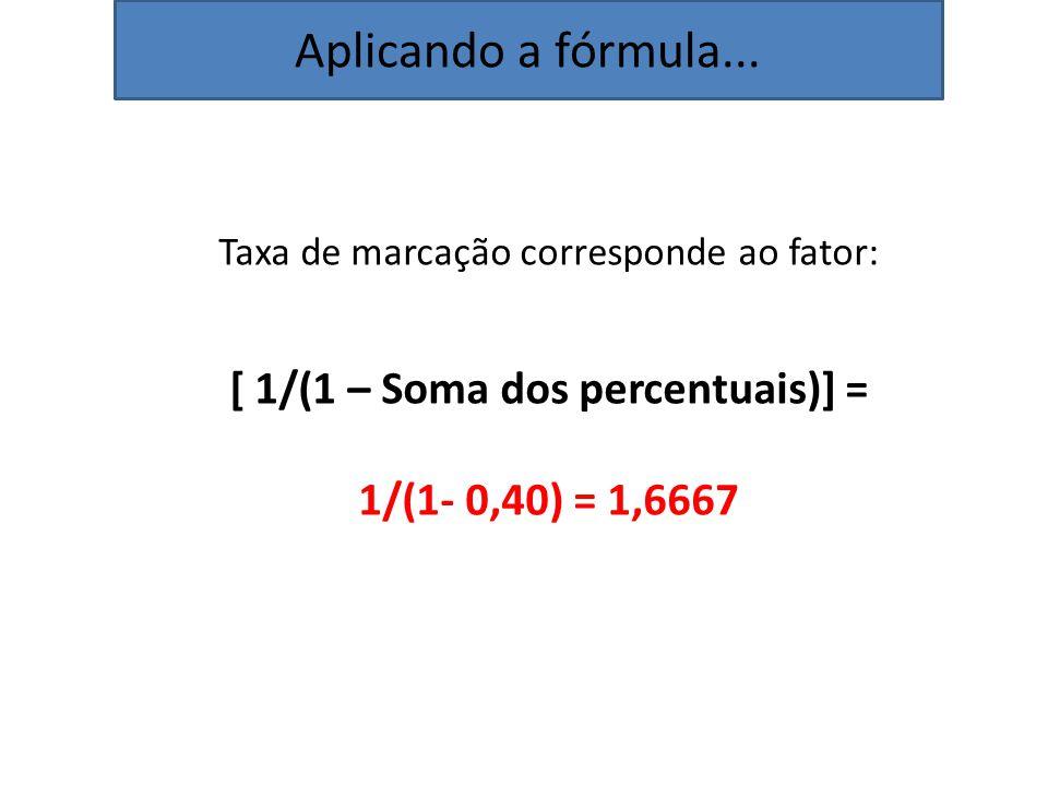 Aplicando a fórmula... Taxa de marcação corresponde ao fator: [ 1/(1 – Soma dos percentuais)] = 1/(1- 0,40) = 1,6667