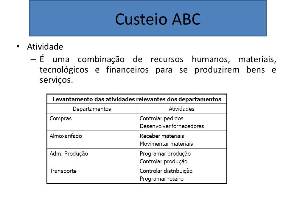 Atividade – É uma combinação de recursos humanos, materiais, tecnológicos e financeiros para se produzirem bens e serviços.