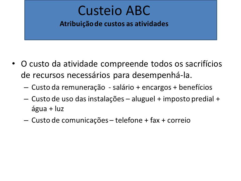 Custeio ABC Atribuição de custos as atividades O custo da atividade compreende todos os sacrifícios de recursos necessários para desempenhá-la. – Cust