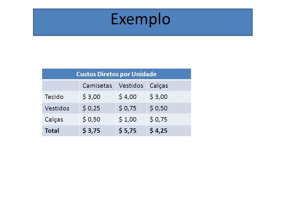 Exemplo Custos Diretos por Unidade CamisetasVestidosCalças Tecido$ 3,00$ 4,00$ 3,00 Vestidos$ 0,25$ 0,75$ 0,50 Calças$ 0,50$ 1,00$ 0,75 Total$ 3,75$ 5,75$ 4,25