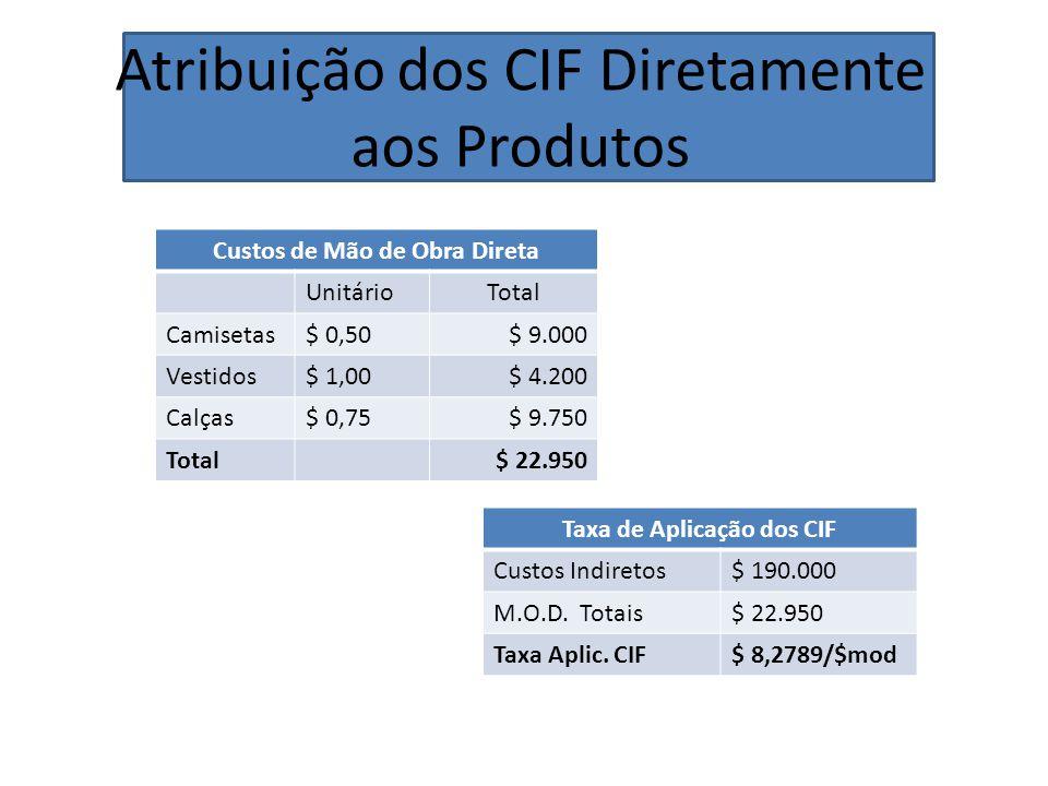 Atribuição dos CIF Diretamente aos Produtos Custos de Mão de Obra Direta UnitárioTotal Camisetas$ 0,50$ 9.000 Vestidos$ 1,00$ 4.200 Calças$ 0,75$ 9.750 Total$ 22.950 Taxa de Aplicação dos CIF Custos Indiretos$ 190.000 M.O.D.