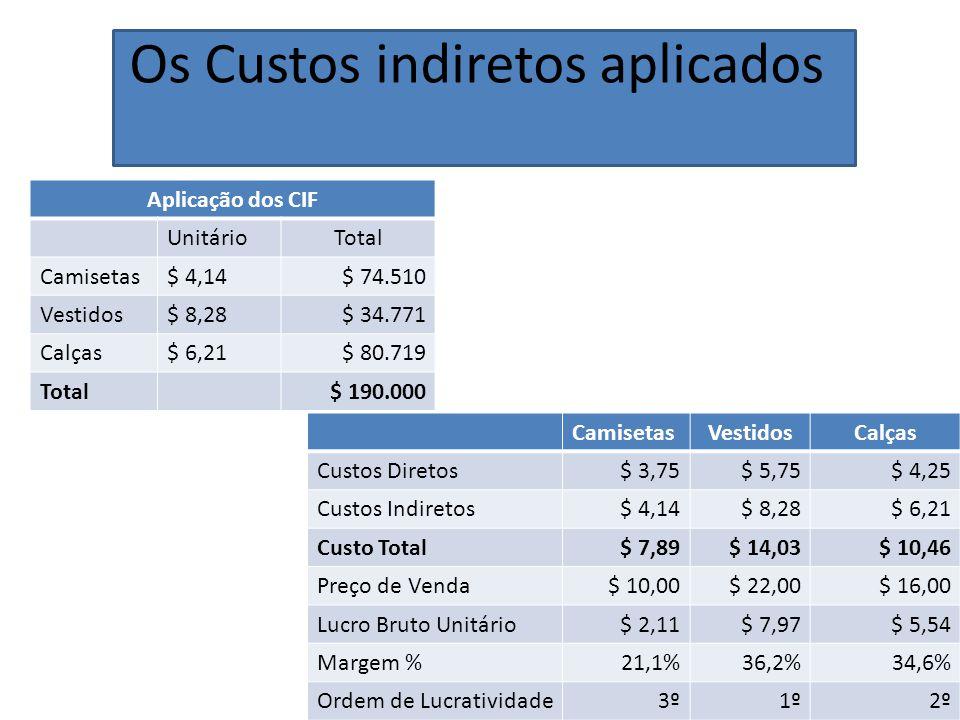 Os Custos indiretos aplicados Aplicação dos CIF UnitárioTotal Camisetas$ 4,14$ 74.510 Vestidos$ 8,28$ 34.771 Calças$ 6,21$ 80.719 Total$ 190.000 Camis