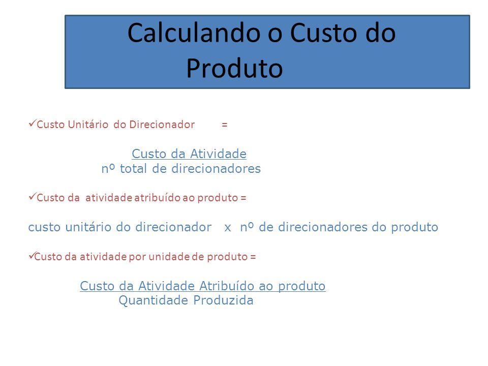 Calculando o Custo do Produto Custo Unitário do Direcionador = Custo da Atividade nº total de direcionadores Custo da atividade atribuído ao produto = custo unitário do direcionador x nº de direcionadores do produto Custo da atividade por unidade de produto = Custo da Atividade Atribuído ao produto Quantidade Produzida