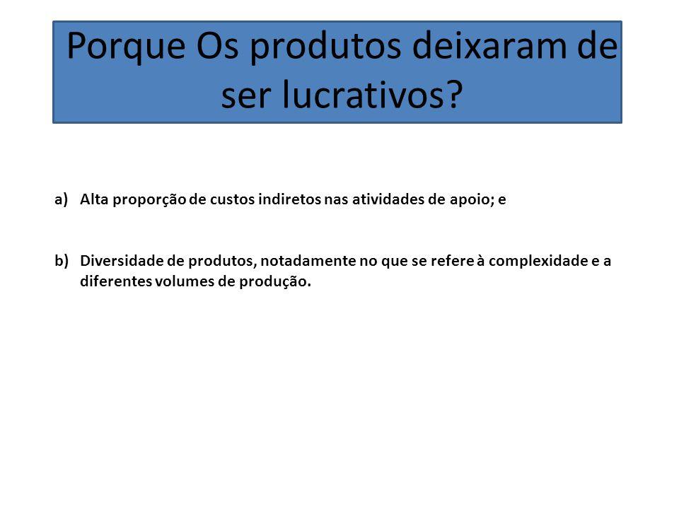 Porque Os produtos deixaram de ser lucrativos? a)Alta proporção de custos indiretos nas atividades de apoio; e b)Diversidade de produtos, notadamente
