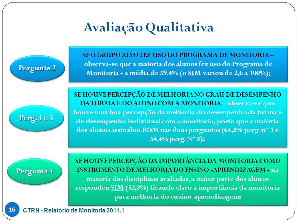 CTRN - Relatório de Monitoria 2011.1 16 Avaliação Qualitativa Pergunta 2 SE O GRUPO ALVO FEZ USO DO PROGRAMA DE MONITORIA – observa-se que a maioria dos alunos fez uso do Programa de Monitoria - a média de 59,4% (o SIM variou de 2,6 a 100%); Perg.