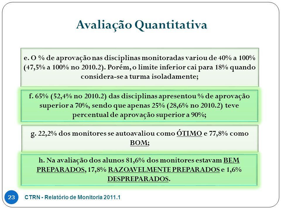 Avaliação Quantitativa e.
