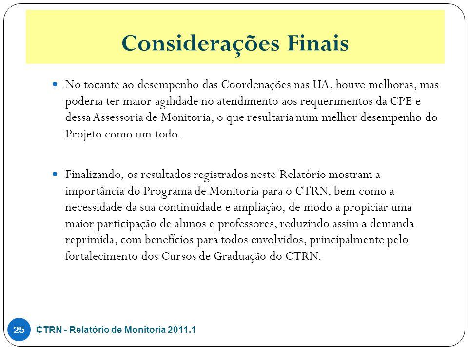 Considerações Finais CTRN - Relatório de Monitoria 2011.1 25 No tocante ao desempenho das Coordenações nas UA, houve melhoras, mas poderia ter maior agilidade no atendimento aos requerimentos da CPE e dessa Assessoria de Monitoria, o que resultaria num melhor desempenho do Projeto como um todo.