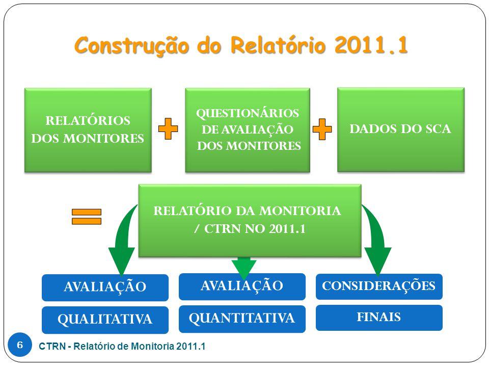 AVALIAÇÃOQUALITATIVA Construção do Relatório 2011.1 CTRN - Relatório de Monitoria 2011.1 6 AVALIAÇÃOQUANTITATIVA RELATÓRIOS DOS MONITORES QUESTIONÁRIOS DE AVALIAÇÃO DOS MONITORES QUESTIONÁRIOS DE AVALIAÇÃO DOS MONITORES CONSIDERAÇÕESFINAIS RELATÓRIO DA MONITORIA / CTRN NO 2011.1 RELATÓRIO DA MONITORIA / CTRN NO 2011.1 DADOS DO SCA