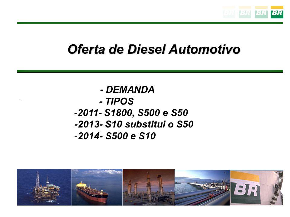 Para garantir a qualidade e a oferta do combustível, estão previstos investimentos de US$ 70,6 Bilhões em Downstream entre os anos de 2011 e 2015: 50,1%Ampliação da produção nacional RNEST, PREMIUM e COMPERJ 23,9% Melhoria da qualidade do ar Modernização e hidrodessulfurização 24,9%Eficiência da cadeia de suprimentos Ampliação da frota e Logística.
