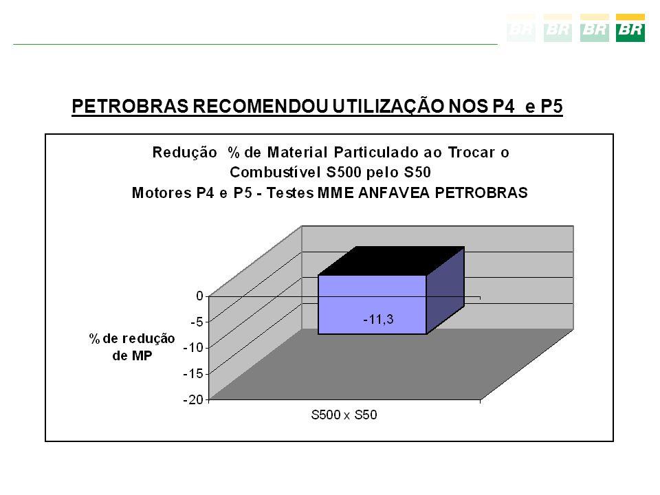 PETROBRAS RECOMENDOU UTILIZAÇÃO NOS P4 e P5