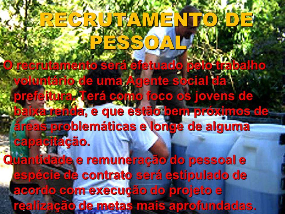 RECRUTAMENTO DE PESSOAL O recrutamento será efetuado pelo trabalho voluntário de uma Agente social da prefeitura.