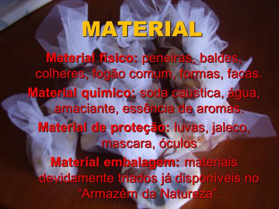 MATERIAL Material físico: peneiras, baldes, colheres, fogão comum, formas, facas. Material químico: soda caustica, água, amaciante, essência de aromas