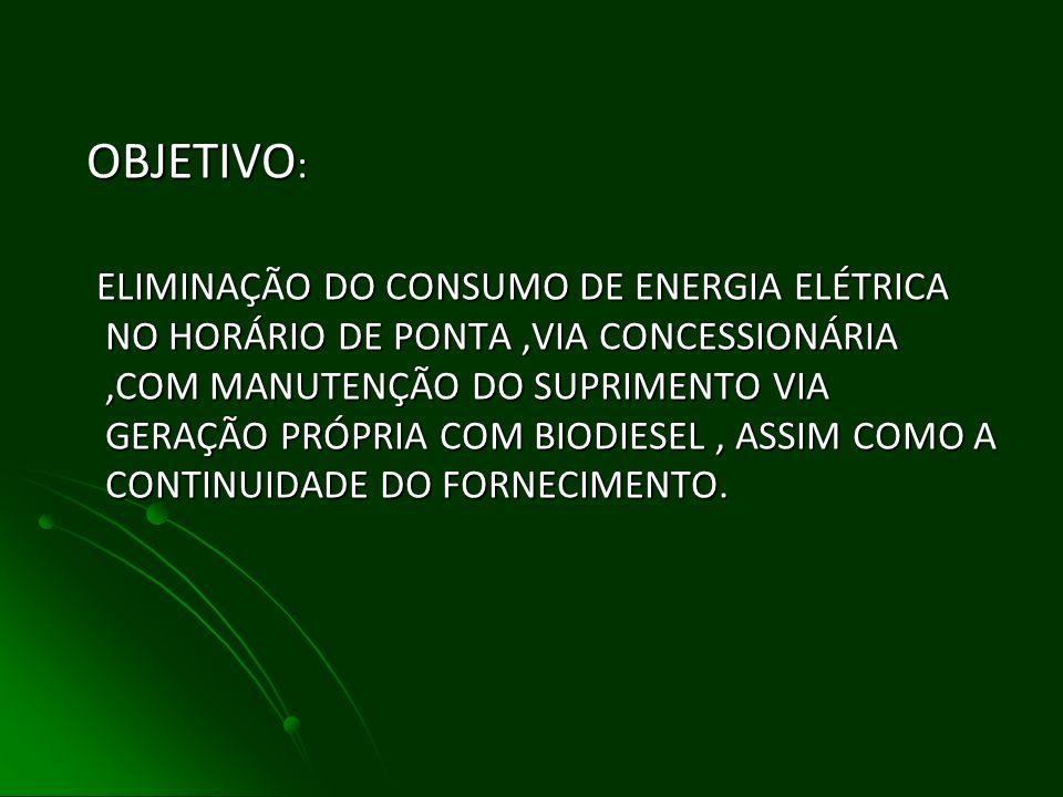 CLIENTE CLIENTE RAZÃO SOCIAL: RAZÃO SOCIAL: ASSOCIAÇÃO ADVENTISTA NORTE BRASILEIRA ASSOCIAÇÃO ADVENTISTA NORTE BRASILEIRA ENDEREÇO: ENDEREÇO: AV.ALMIRANTE BARROSO N° 1.758,SÃO BRAZ, AV.ALMIRANTE BARROSO N° 1.758,SÃO BRAZ, CEP 66.095-000, BELÉM – PARÁ CEP 66.095-000, BELÉM – PARÁ UNIDADE EFICIENTIZADA: UNIDADE EFICIENTIZADA: HOSPITAL ADVENTISTA DE BELÉM HOSPITAL ADVENTISTA DE BELÉM
