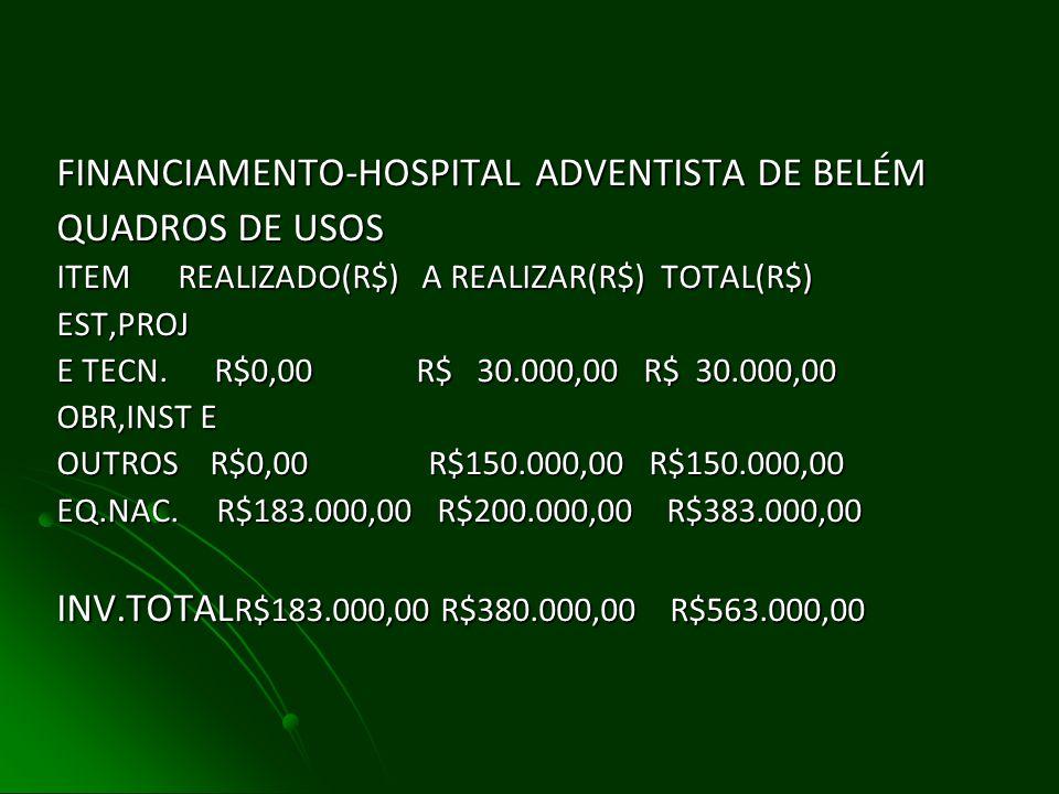 REDUÇÃO DE CONS.DE INSUM.ENERGÉTICOS HOSPITAL ADVENTISTA DE BELÉM CONSUMO DE ENERG.PONTA:285.600 kWh(anual) VALOR(R$):R$267.600,00 DEMANDA RETIRADA DA PONTA: 501 KW(mensal)