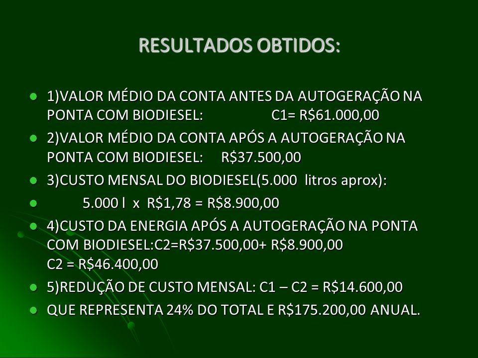 FINANCIAMENTO – HOSPITAL ADVENTISTA DE BELÉM QUADRO DE FONTES ITEM REALIZADO(R$) A REALIZAR(R$) TOTAL(R$) REC.PRÓPRIOS ACION/COT.