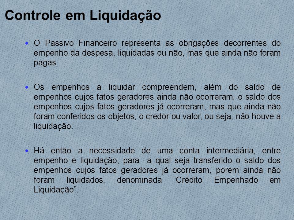 Controle em Liquidação O Passivo Financeiro representa as obrigações decorrentes do empenho da despesa, liquidadas ou não, mas que ainda não foram pagas.