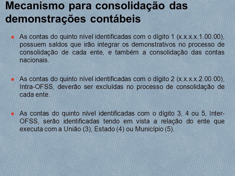 Mecanismo para consolidação das demonstrações contábeis As contas do quinto nível identificadas com o dígito 1 (x.x.x.x.1.00.00), possuem saldos que irão integrar os demonstrativos no processo de consolidação de cada ente, e também a consolidação das contas nacionais.