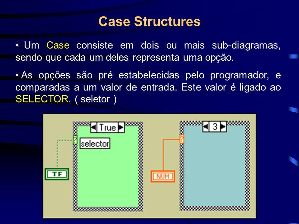 Case Structures Um Case consiste em dois ou mais sub-diagramas, sendo que cada um deles representa uma opção.