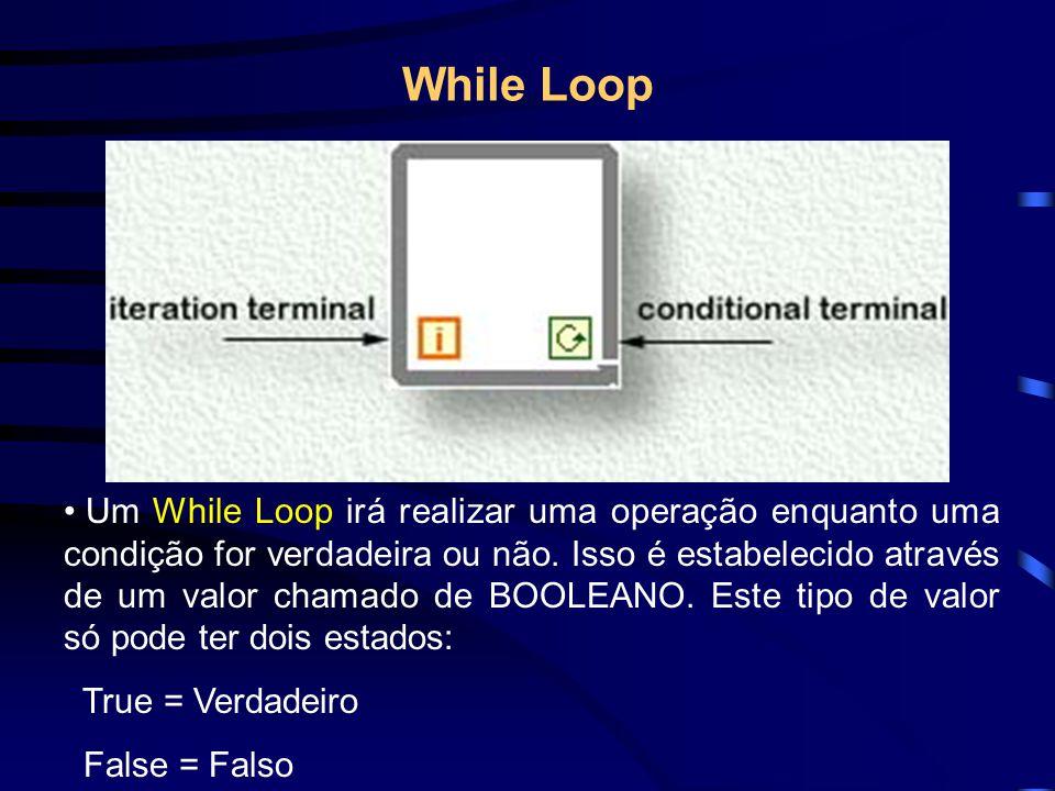 While Loop Um While Loop irá realizar uma operação enquanto uma condição for verdadeira ou não.