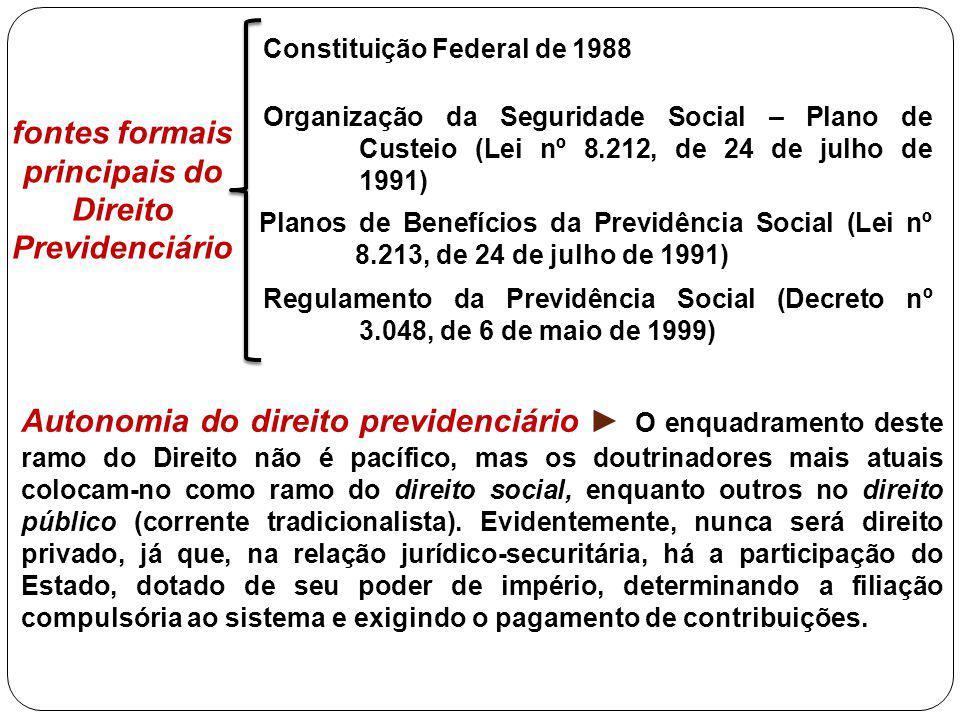 fontes formais principais do Direito Previdenciário Constituição Federal de 1988 Organização da Seguridade Social – Plano de Custeio (Lei nº 8.212, de 24 de julho de 1991) Planos de Benefícios da Previdência Social (Lei nº 8.213, de 24 de julho de 1991) Regulamento da Previdência Social (Decreto nº 3.048, de 6 de maio de 1999) Autonomia do direito previdenciário ► O enquadramento deste ramo do Direito não é pacífico, mas os doutrinadores mais atuais colocam-no como ramo do direito social, enquanto outros no direito público (corrente tradicionalista).