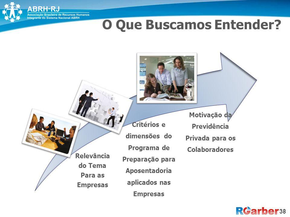 O Que Buscamos Entender? 38 Relevância do Tema Para as Empresas Critérios e dimensões do Programa de Preparação para Aposentadoria aplicados nas Empre