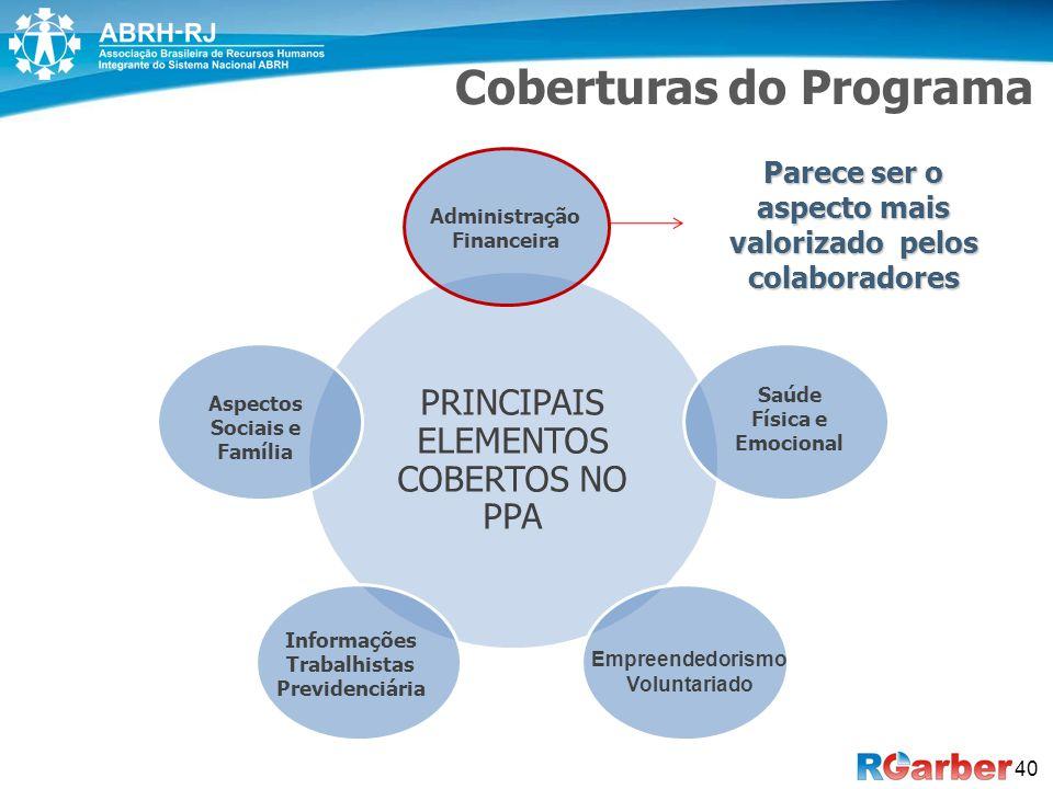 PRINCIPAIS ELEMENTOS COBERTOS NO PPA 40 Coberturas do Programa Informações Trabalhistas Previdenciária Saúde Física e Emocional Empreendedorismo Volun