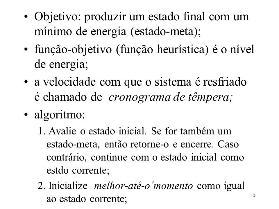 10 Objetivo: produzir um estado final com um mínimo de energia (estado-meta); função-objetivo (função heurística) é o nível de energia; a velocidade c
