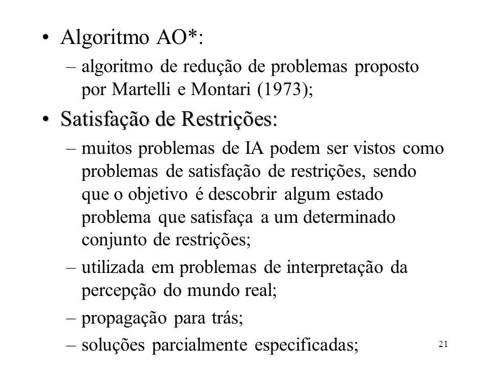 21 Algoritmo AO*: –algoritmo de redução de problemas proposto por Martelli e Montari (1973); Satisfação de Restrições:Satisfação de Restrições: –muito