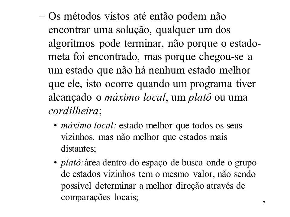 7 –Os métodos vistos até então podem não encontrar uma solução, qualquer um dos algoritmos pode terminar, não porque o estado- meta foi encontrado, ma