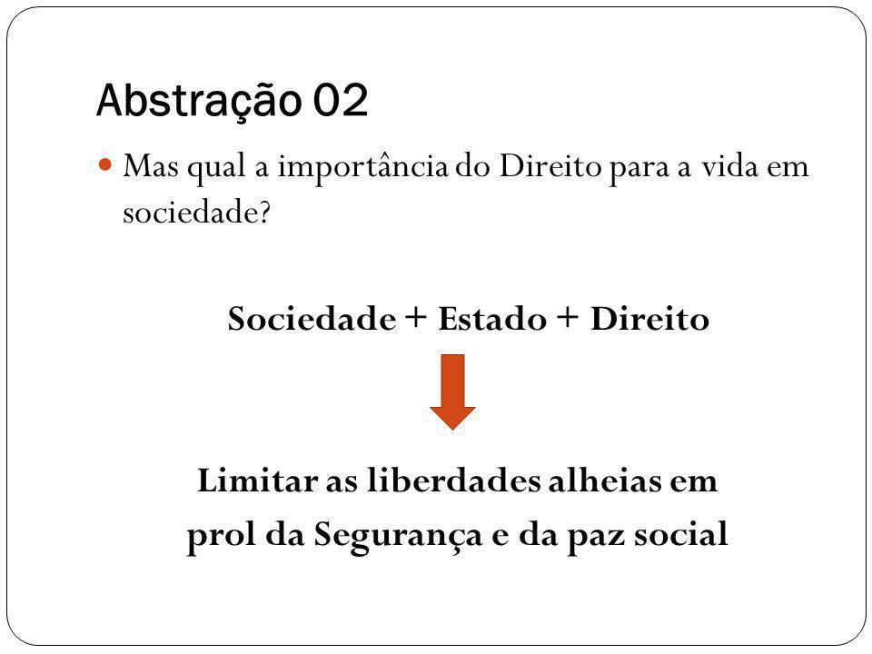 Abstração 02 Mas qual a importância do Direito para a vida em sociedade? Sociedade + Estado + Direito Limitar as liberdades alheias em prol da Seguran