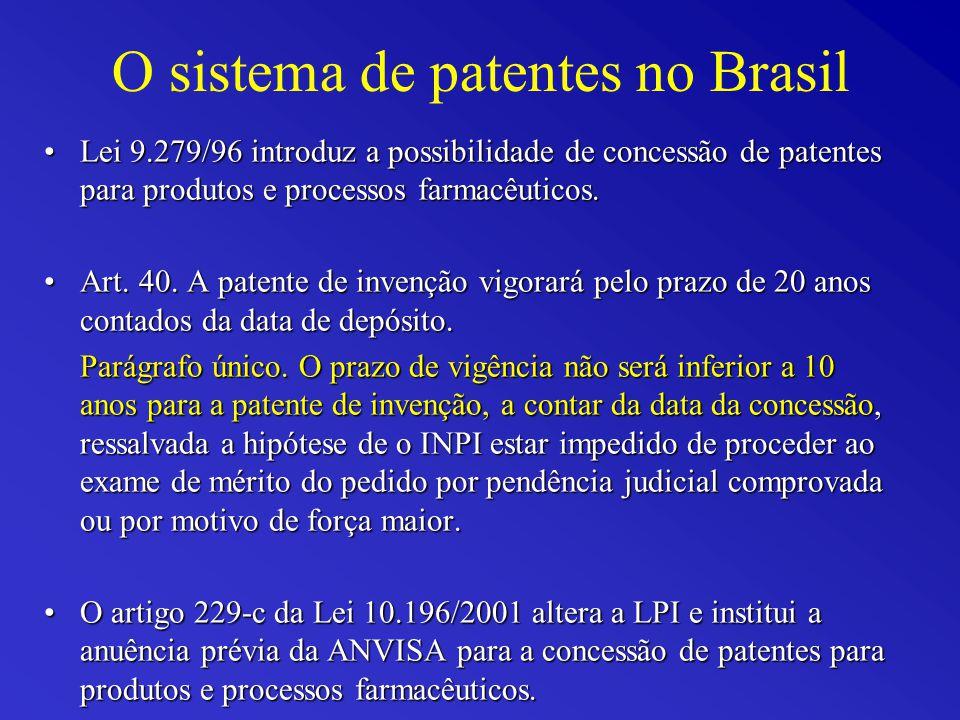 O sistema de patentes no Brasil Lei 9.279/96 introduz a possibilidade de concessão de patentes para produtos e processos farmacêuticos.Lei 9.279/96 introduz a possibilidade de concessão de patentes para produtos e processos farmacêuticos.
