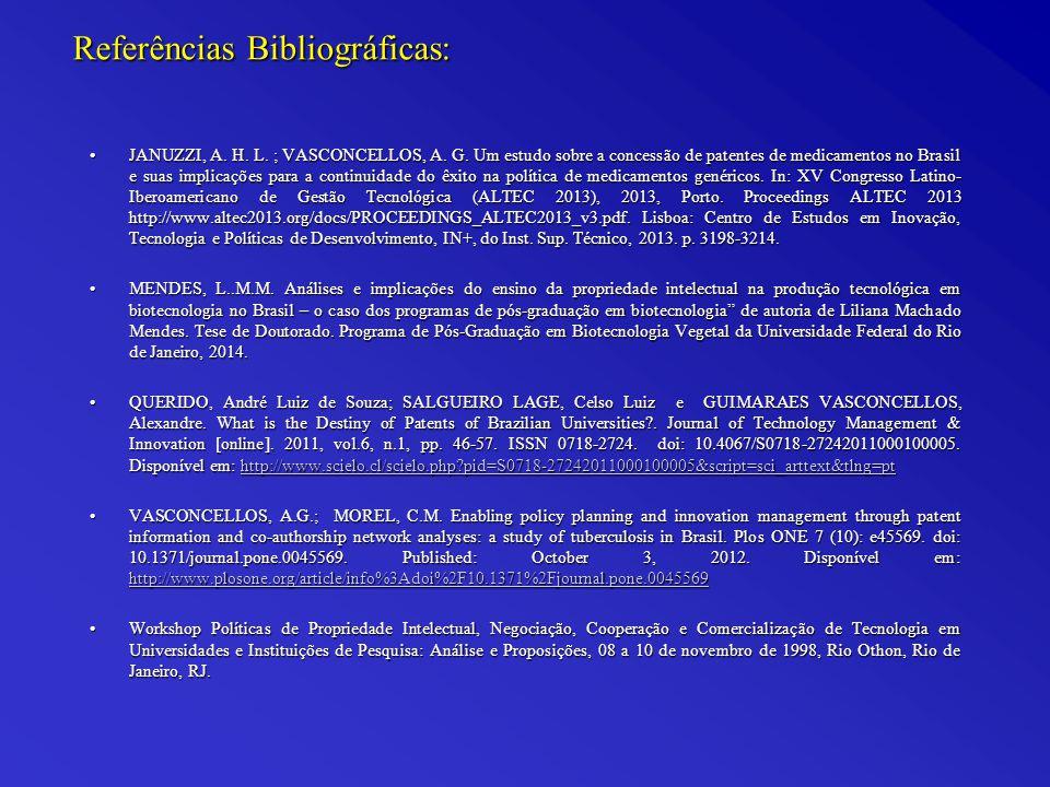 Referências Bibliográficas: JANUZZI, A.H. L. ; VASCONCELLOS, A.