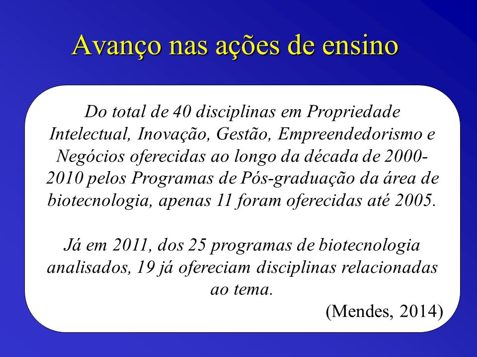 Fonte: Folha de São Paulo 05/09/2014 Indústria nacional começa a ganhar espaço no segmento de medicamentos de referência (18%) Nacionais são responsáveis por 71% dos genéricos vendidos no país