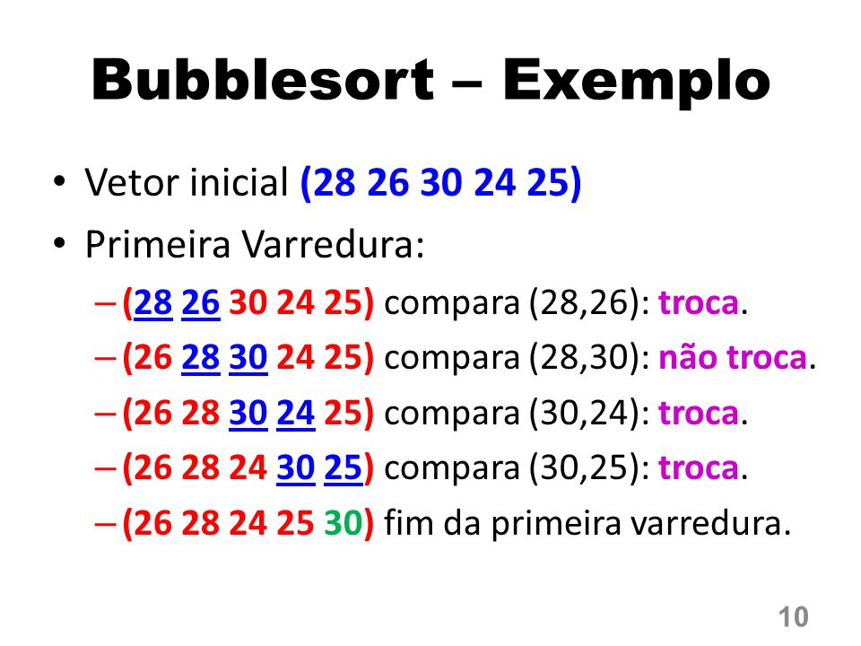 Bubblesort – Exemplo Vetor inicial (28 26 30 24 25) Primeira Varredura: – (28 26 30 24 25) compara (28,26): troca. – (26 28 30 24 25) compara (28,30):