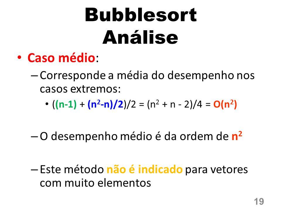 Bubblesort Análise Caso médio: – Corresponde a média do desempenho nos casos extremos: ((n-1) + (n 2 -n)/2)/2 = (n 2 + n - 2)/4 = O(n 2 ) – O desempenho médio é da ordem de n 2 – Este método não é indicado para vetores com muito elementos 19