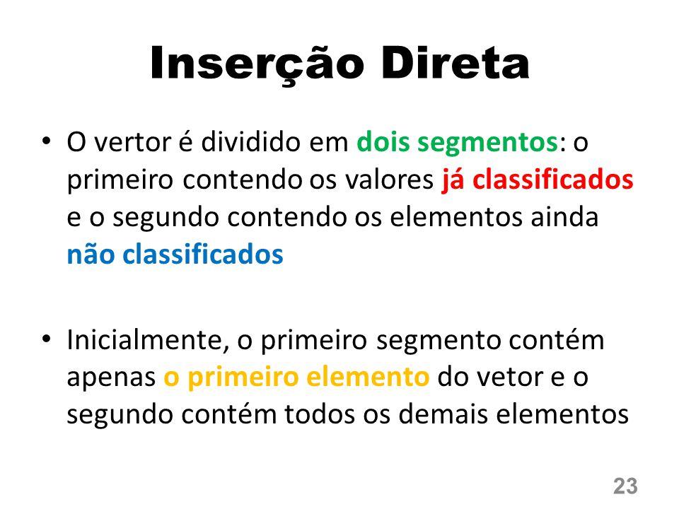O vertor é dividido em dois segmentos: o primeiro contendo os valores já classificados e o segundo contendo os elementos ainda não classificados Inicialmente, o primeiro segmento contém apenas o primeiro elemento do vetor e o segundo contém todos os demais elementos Inserção Direta 23
