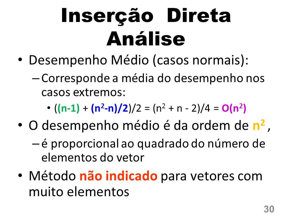 Desempenho Médio (casos normais): – Corresponde a média do desempenho nos casos extremos: ((n-1) + (n 2 -n)/2)/2 = (n 2 + n - 2)/4 = O(n 2 ) O desempenho médio é da ordem de n 2, – é proporcional ao quadrado do número de elementos do vetor Método não indicado para vetores com muito elementos Inserção Direta Análise 30